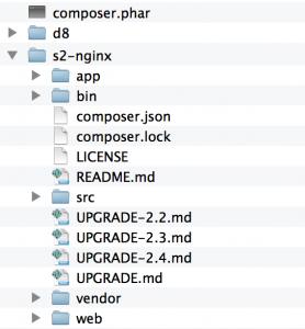 Symfony2 File Layout
