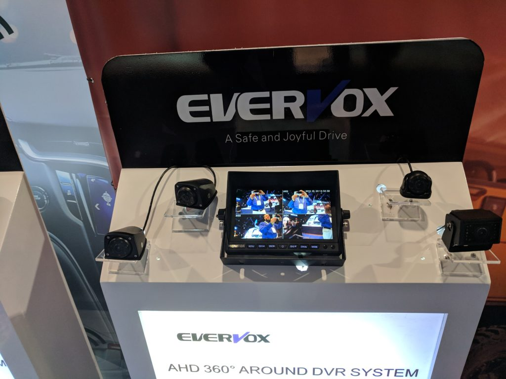 Ever OK 360-Degree Camera System